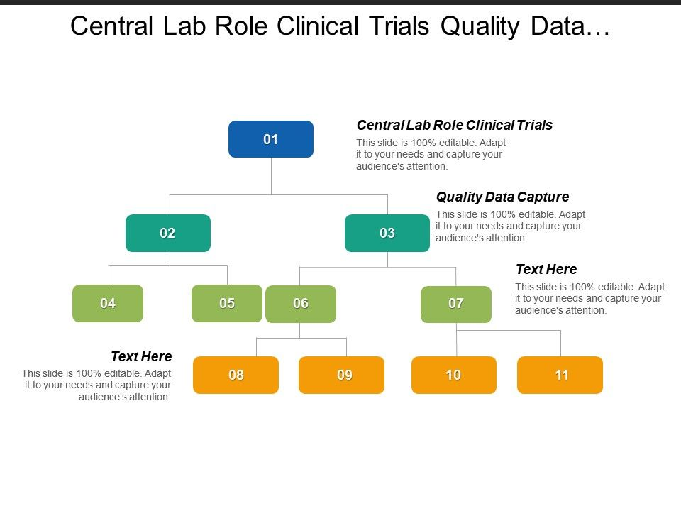 central_lab_role_clinical_trials_quality_data_capture_Slide01