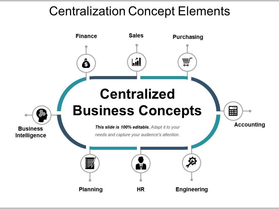 centralization_concept_elements_ppt_images_gallery_Slide01