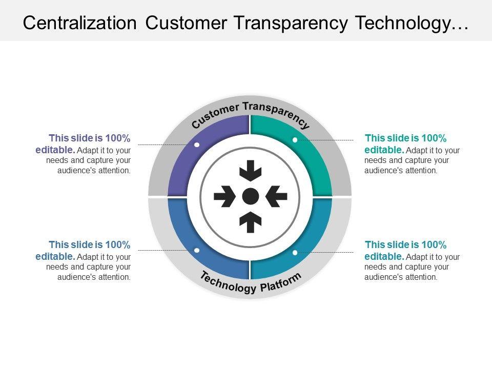 centralization_customer_transparency_technology_platform_with_arrows_image_Slide01