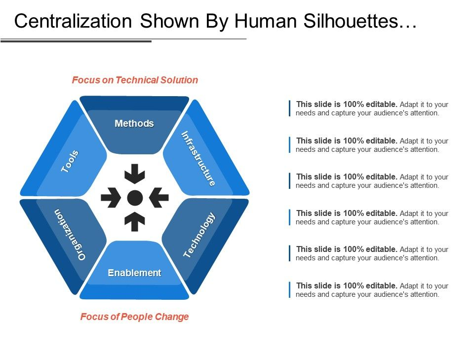 centralization_shown_by_human_silhouettes_in_hierarchy_shape_Slide01