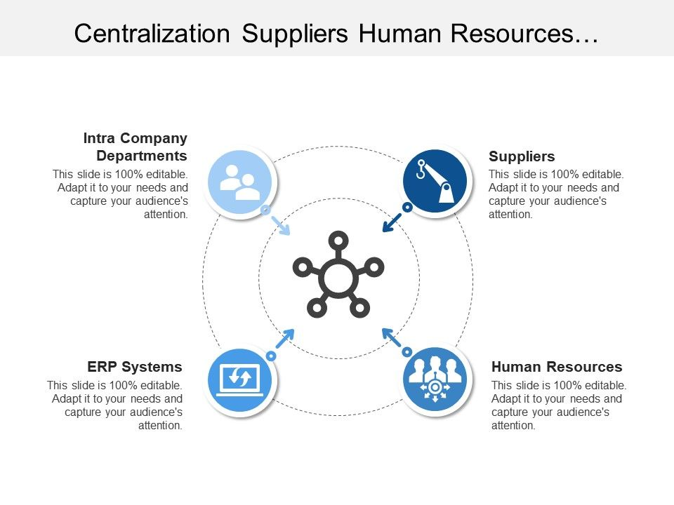 centralization_suppliers_human_resources_company_departments_with_human_images_Slide01