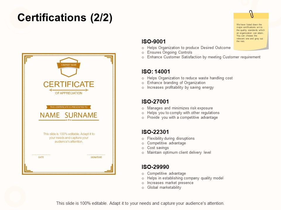 Certifications Planning A1057 Ppt Powerpoint Presentation Infographic Template Infographic