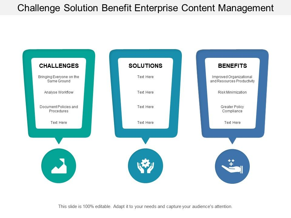 challenge_solution_benefit_enterprise_content_management_Slide01