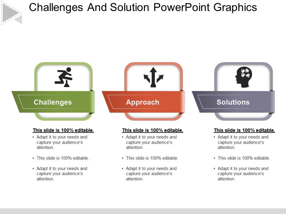 Challenges And Solution Powerpoint Graphics | PowerPoint ...