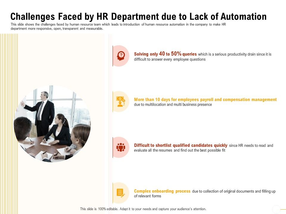 Challenges Faced By Hr Department Due Business Presence Ppt Presentation Model