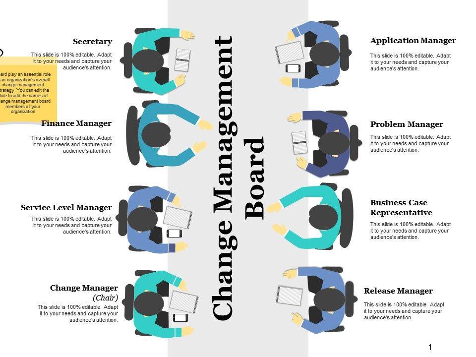 change_management_board_powerpoint_slide_deck_Slide01