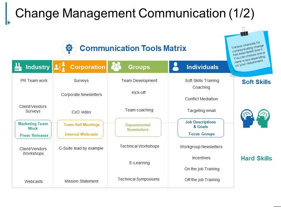 Change Management Communication Powerpoint Layout ...