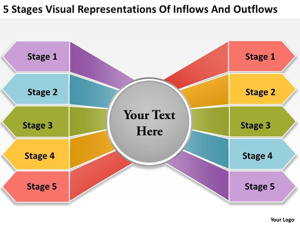 change_management_consulting_5_stages_visual_representations_of_inflows_and_outflows_powerpoint_slides_Slide01
