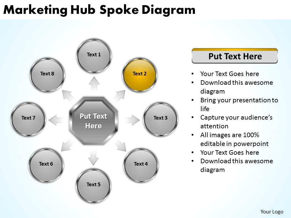 change_management_consulting_marketing_hub_spoke_diagram_powerpoint_slides_0523_Slide04