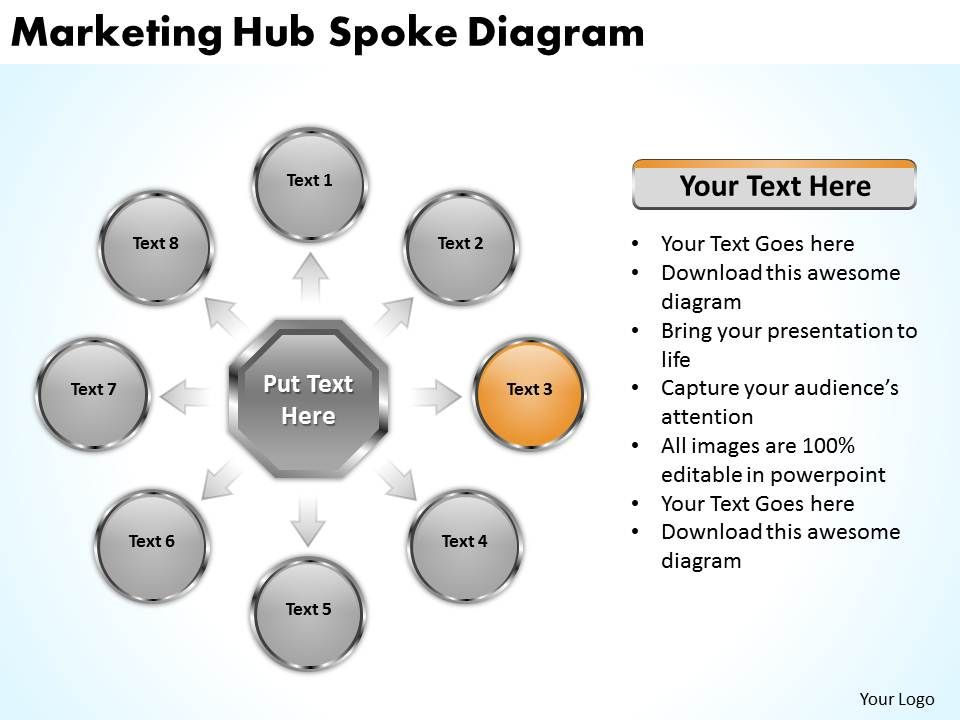 change_management_consulting_marketing_hub_spoke_diagram_powerpoint_slides_0523_Slide05