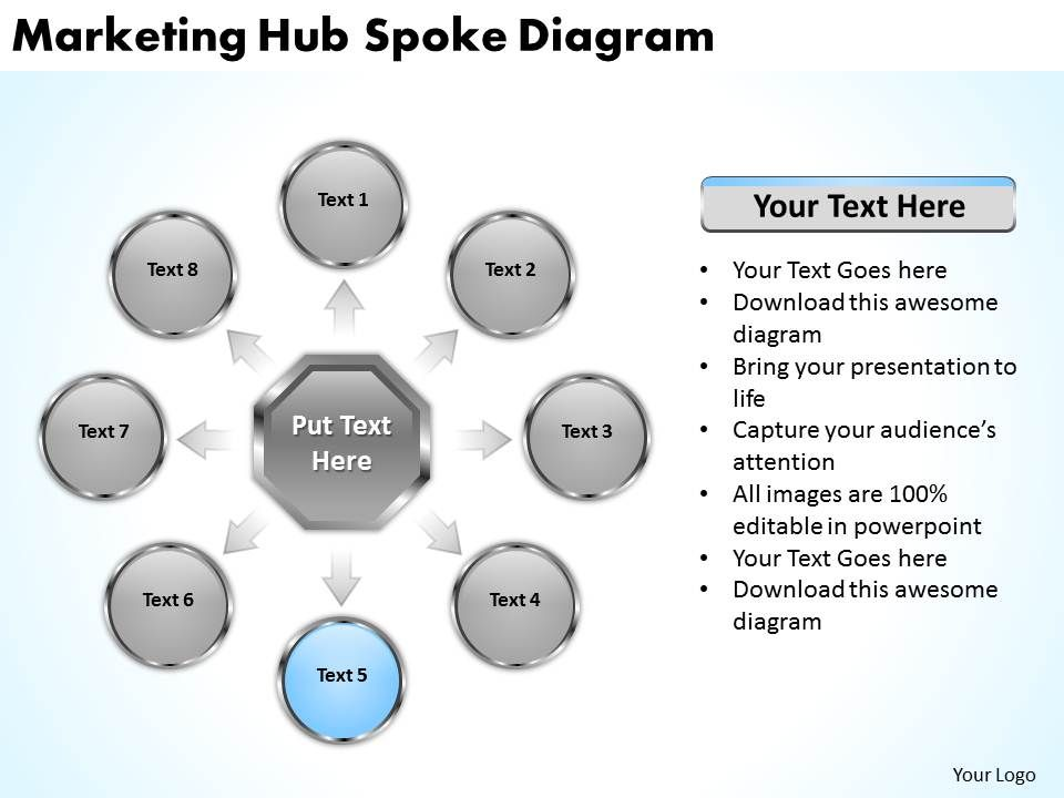change_management_consulting_marketing_hub_spoke_diagram_powerpoint_slides_0523_Slide07