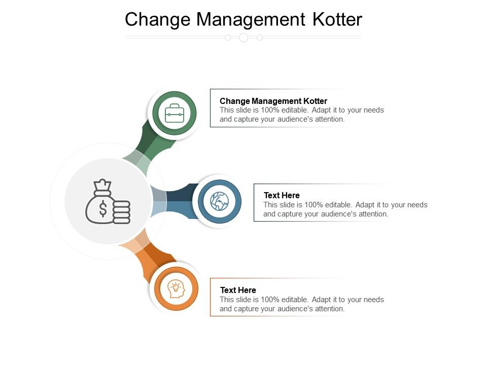 Change Management Kotter Ppt Powerpoint Presentation Gallery Show Cpb
