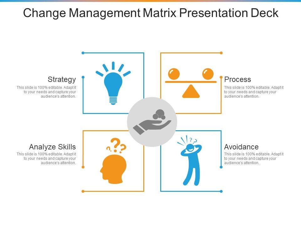 change management matrix presentation deck powerpoint slides