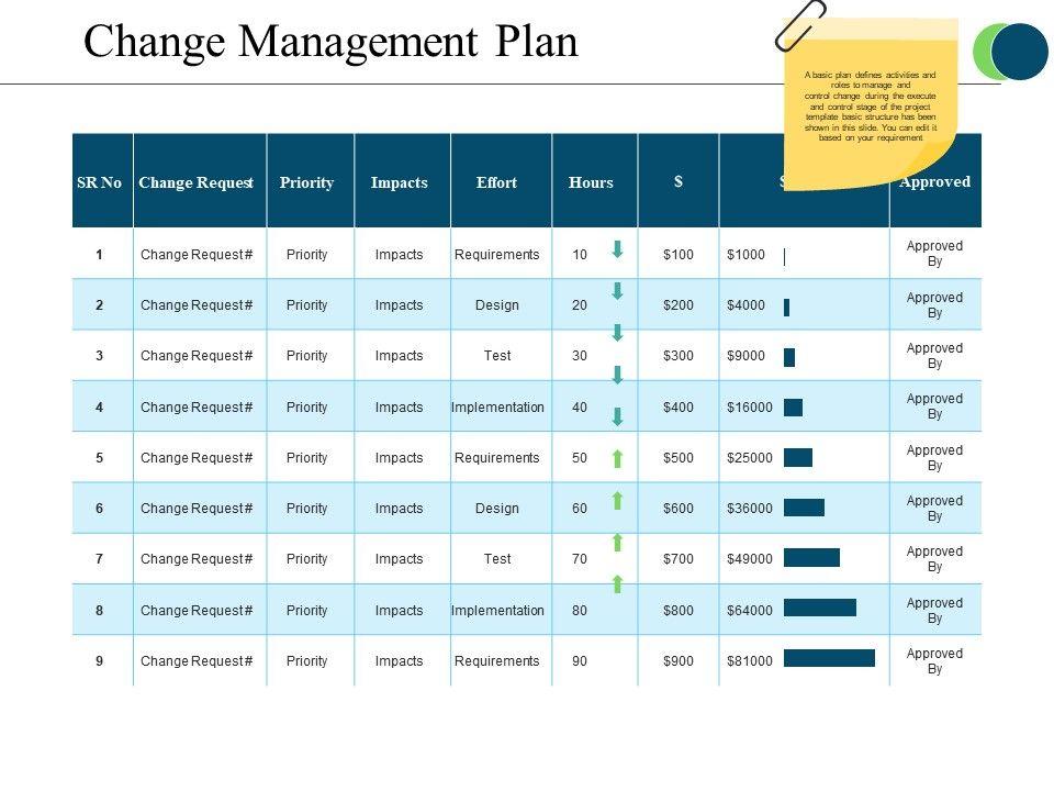 change management plan powerpoint slide ideas