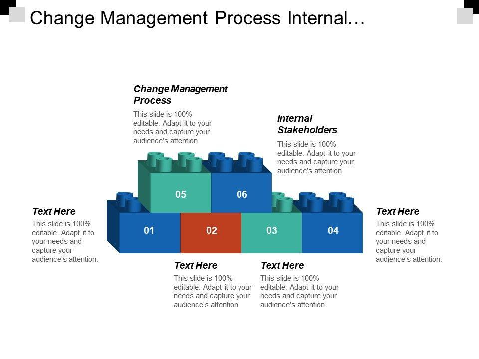 change management process internal stakeholders gantt chart timeline