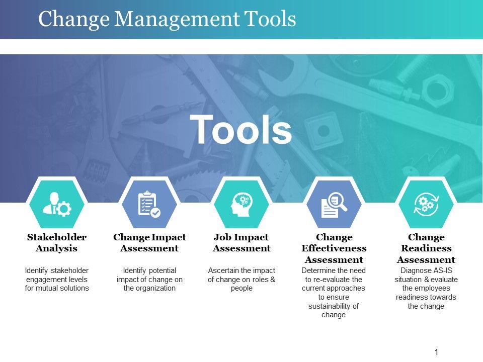 change management tools ppt background