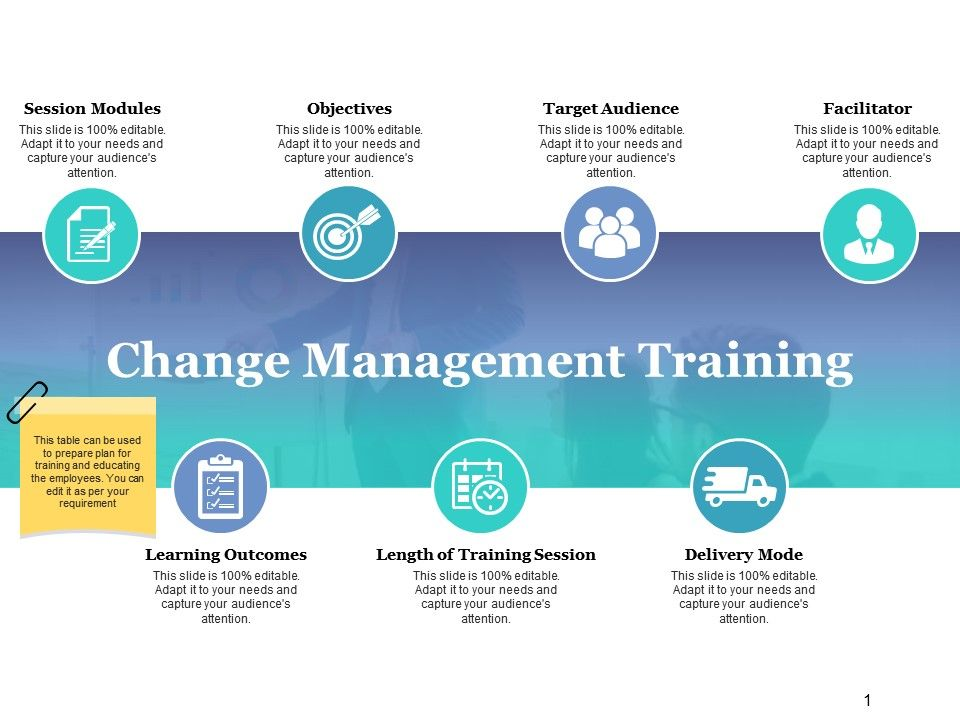 change management training ppt background graphics templates