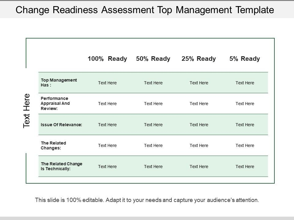 Readiness Essment Template | Change Readiness Assessment Top Management Template Graphics