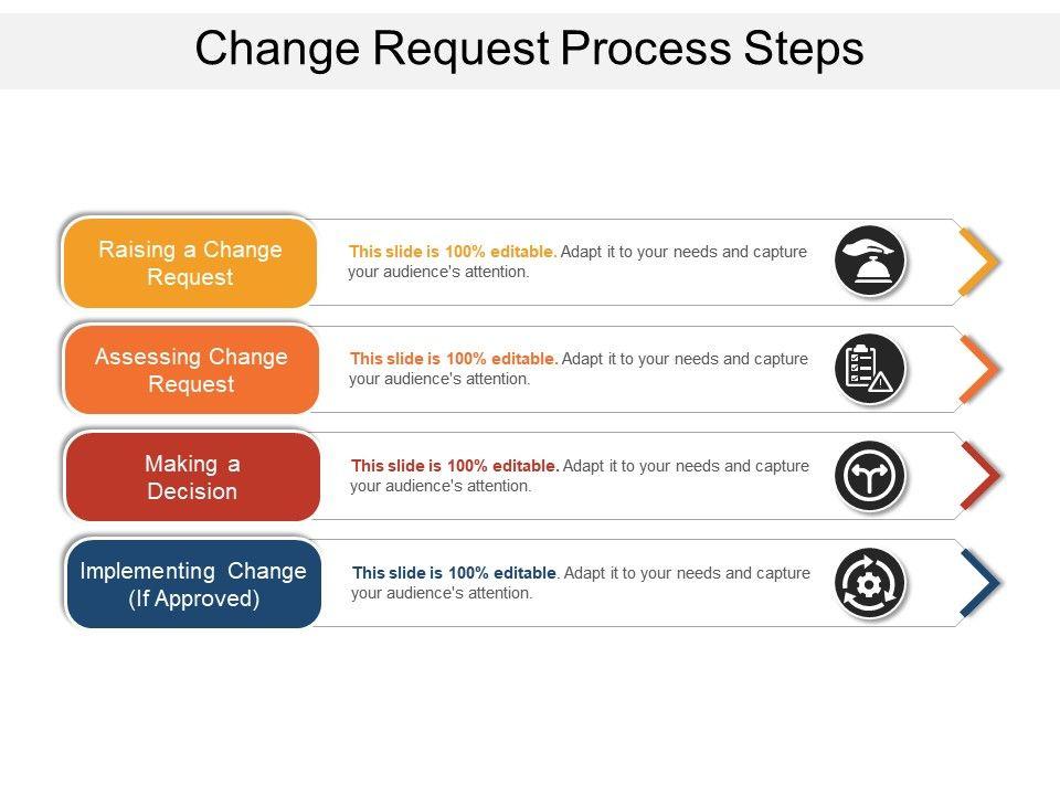 change request process steps