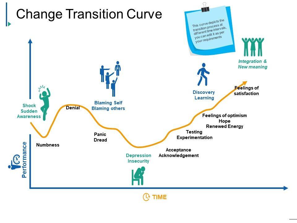 change_transition_curve_powerpoint_slide_templates_Slide01