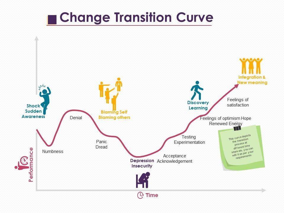 change_transition_curve_ppt_layouts_shapes_Slide01