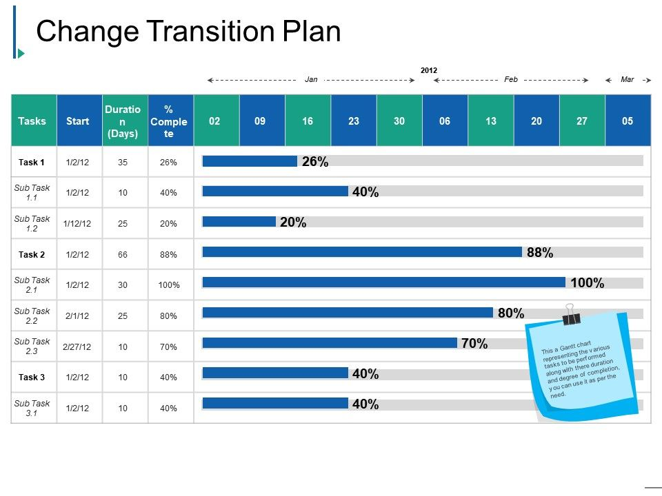change_transition_plan_powerpoint_slide_themes_Slide01