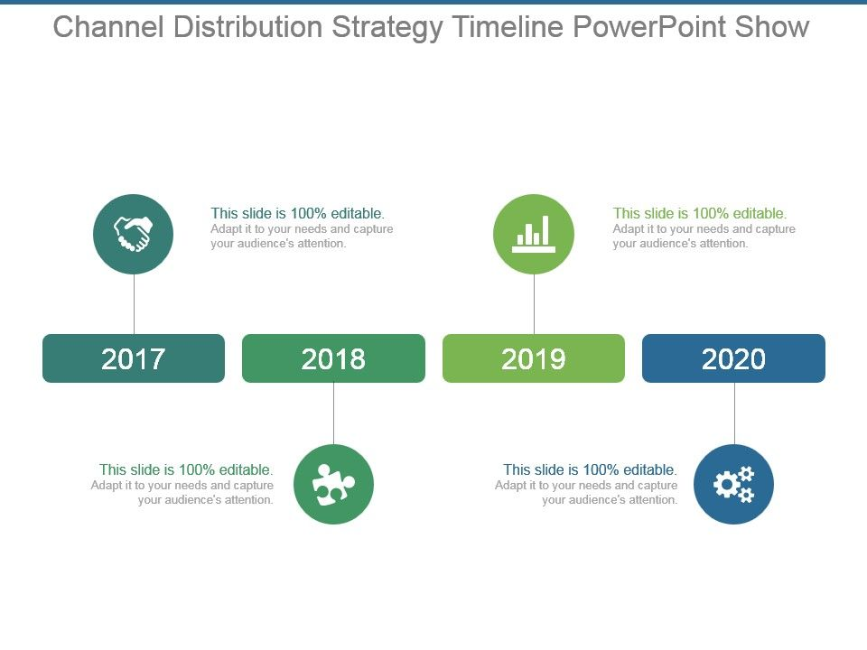 channel distribution strategy timeline powerpoint show