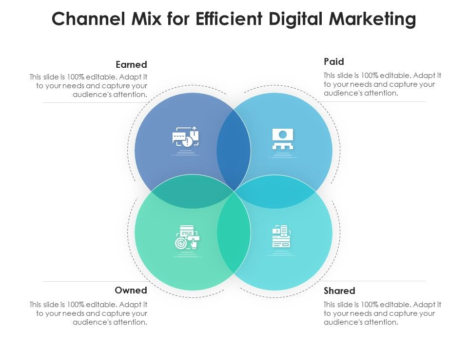 Channel Mix For Efficient Digital Marketing