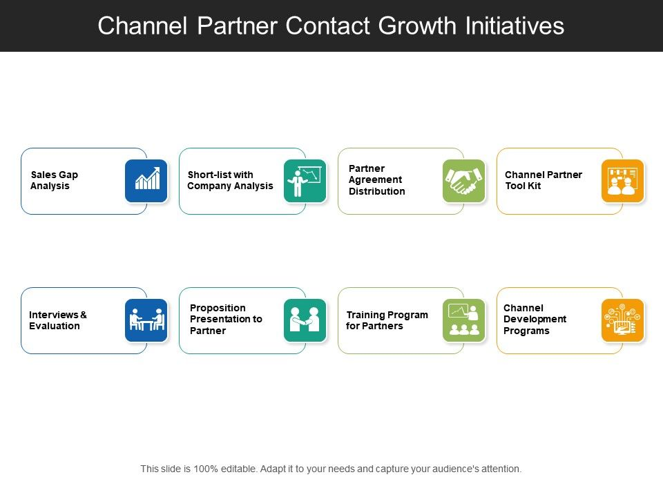 channel_partner_contact_growth_initiatives_Slide01