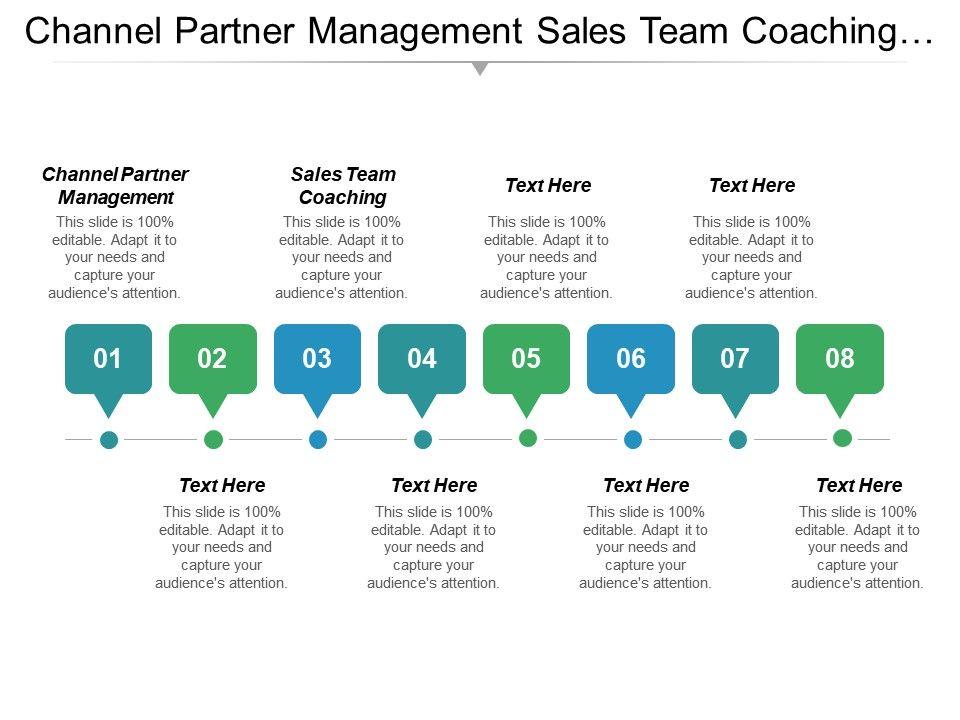 channel_partner_management_sales_team_coaching_interactive_marketing_cpb_Slide01