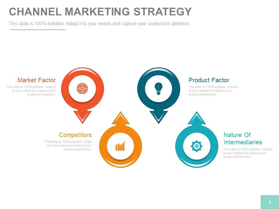 Channel Sales Marketing And Strategy Plan PowerPoint