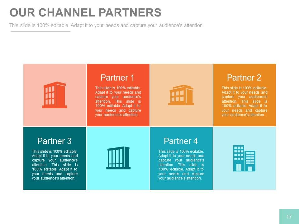 5 Steps To Dynamic And Executable Partner Plans