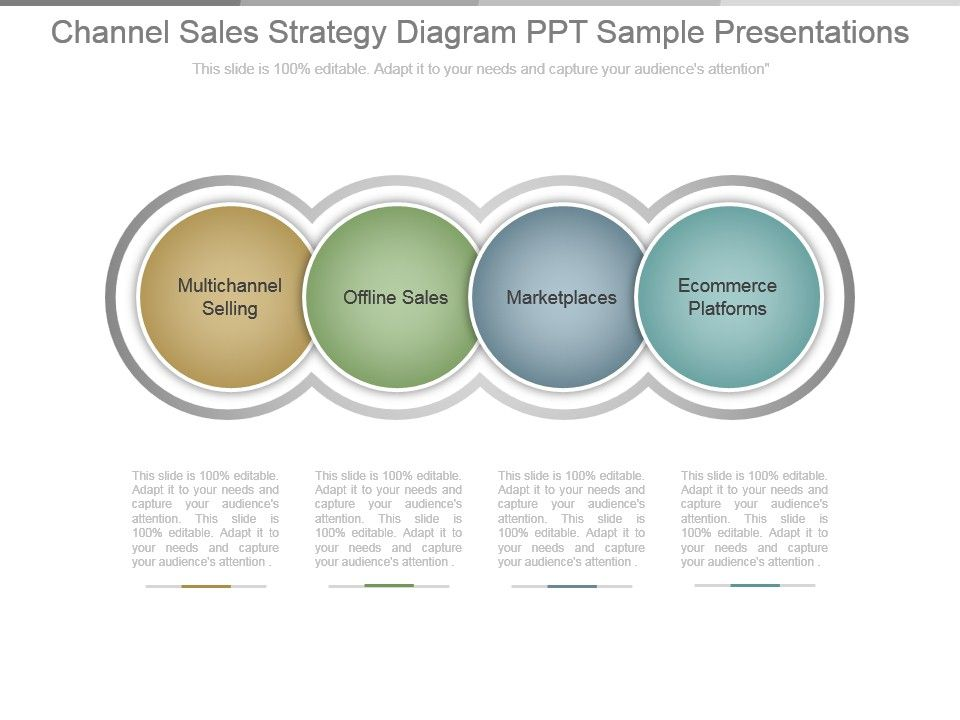 channel sales strategy diagram ppt sample presentations