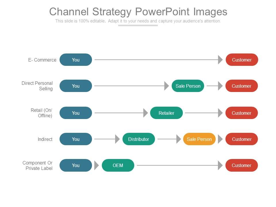 channel_strategy_powerpoint_images_Slide01