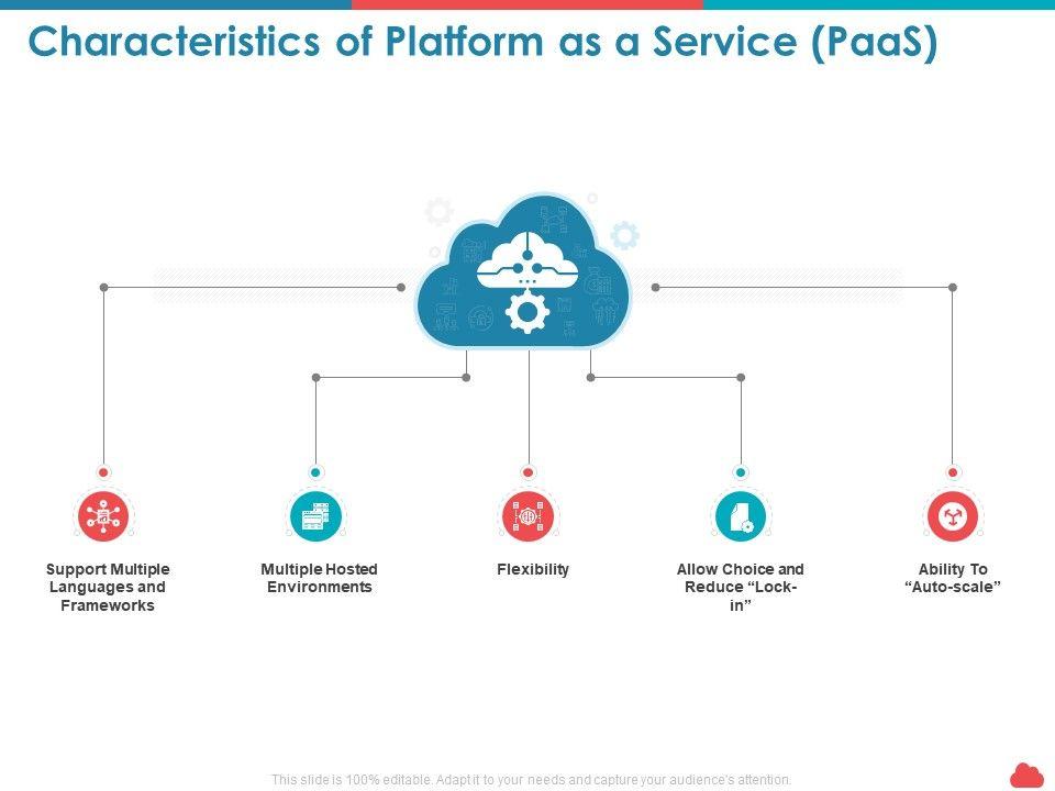 Characteristics Of Platform As A Service Paas Environments Ppt Microsoft