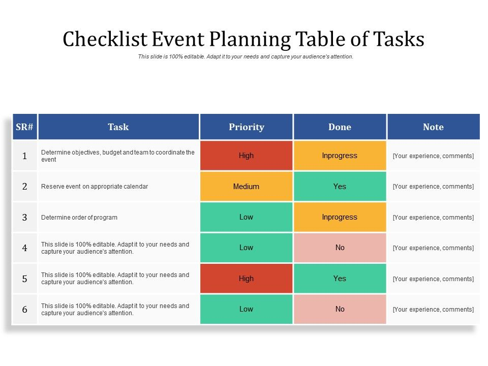 Checklist Event Planning Table Of Tasks Presentation Graphics Presentation Powerpoint Example Slide Templates