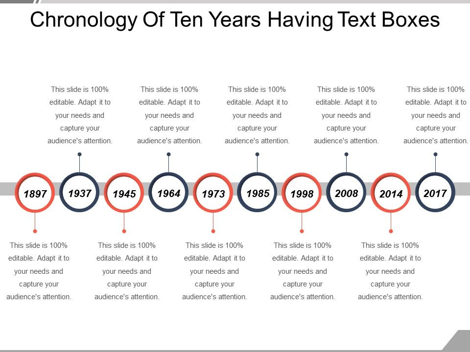 chronology_of_ten_years_having_text_boxes_Slide01