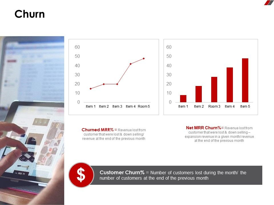 Churn Customers Ppt Powerpoint Presentation Infographics Guide