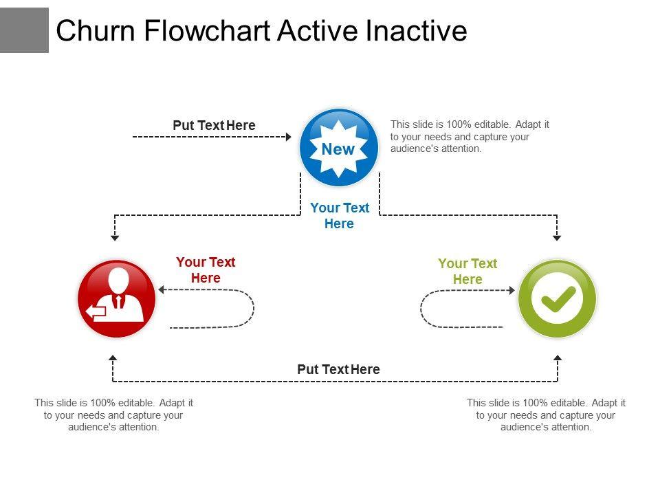 churn_flowchart_active_inactive_Slide01