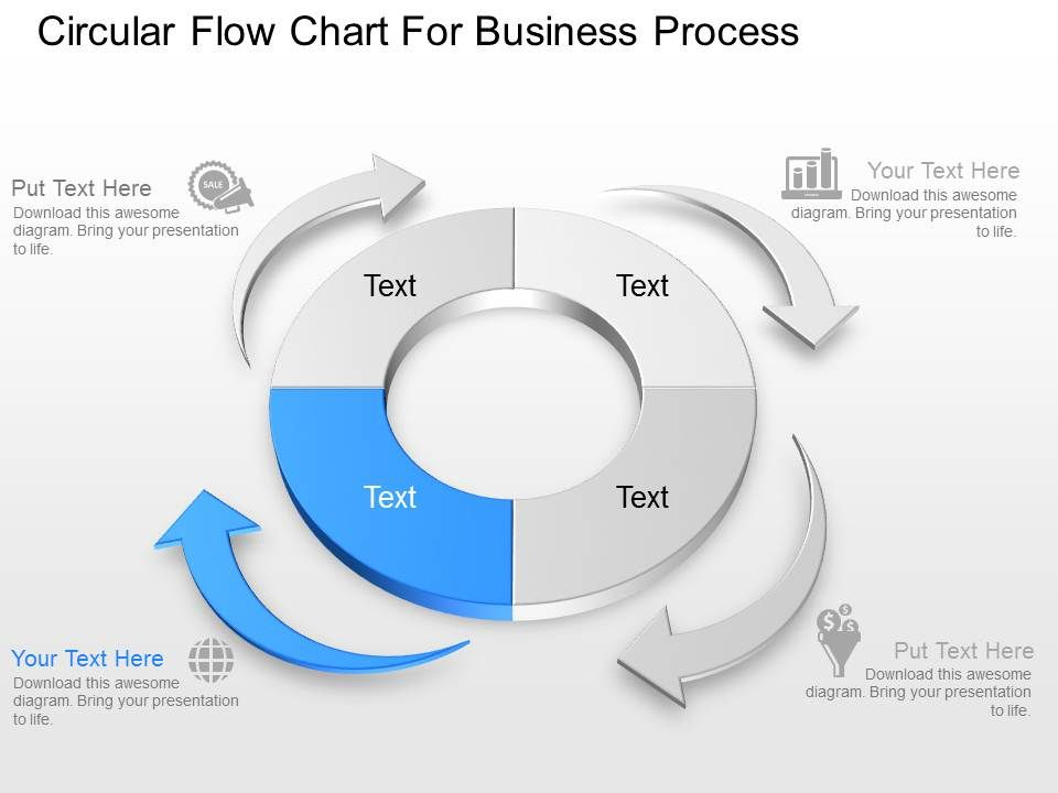 Circular Flow Chart For Business Process Powerpoint Template Slide