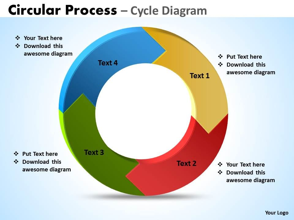 Circular Process Cycle Diagram 4 Stages Powerpoint Slides