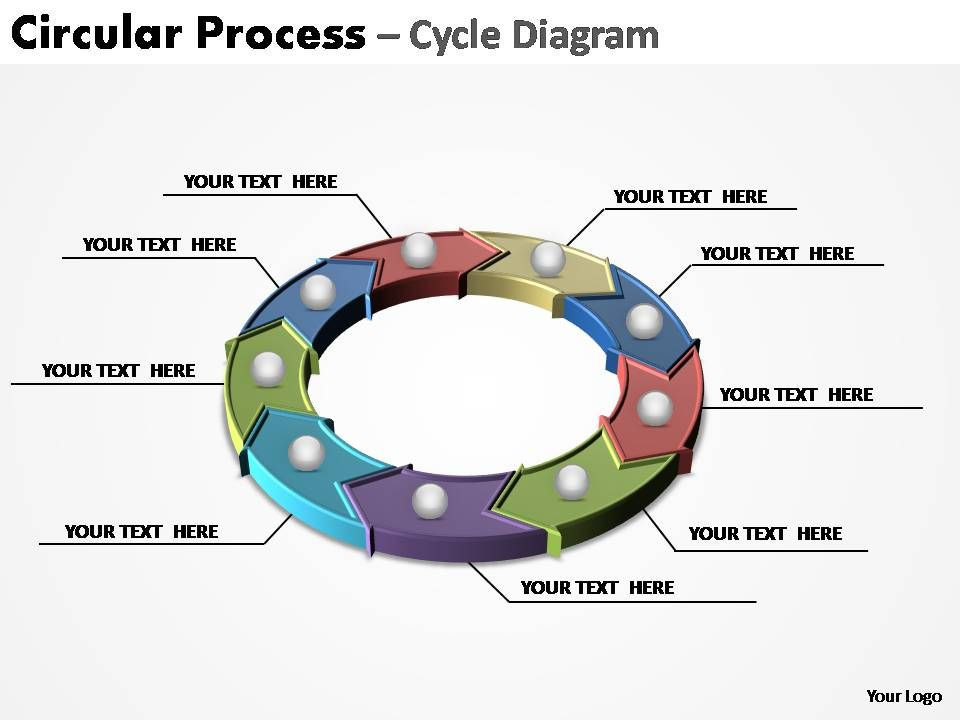 Powerpoint themes graphics powerpoint templates graphics circular process cycle toneelgroepblik Choice Image