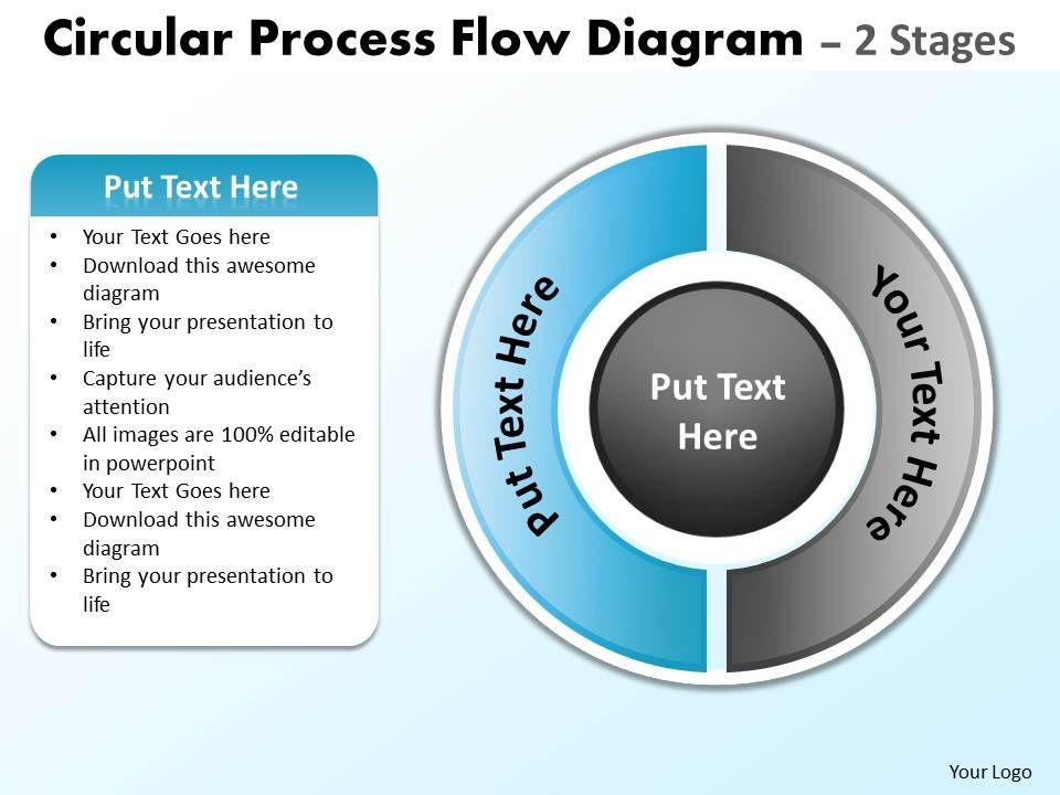 Circular Process Flow Diagram 2 Stages