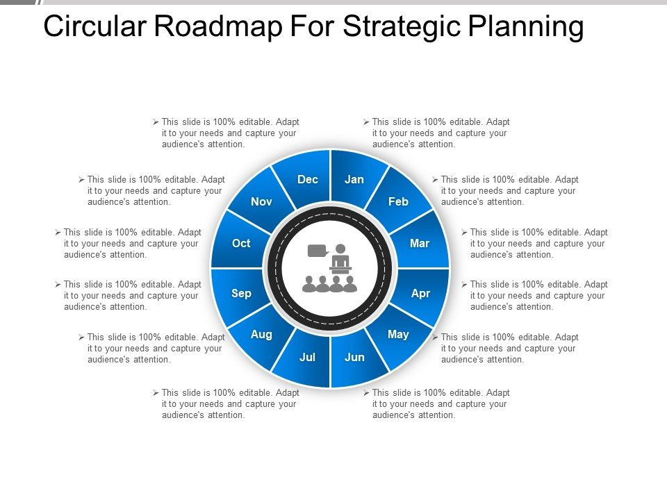 circular roadmap for strategic planning powerpoint templates