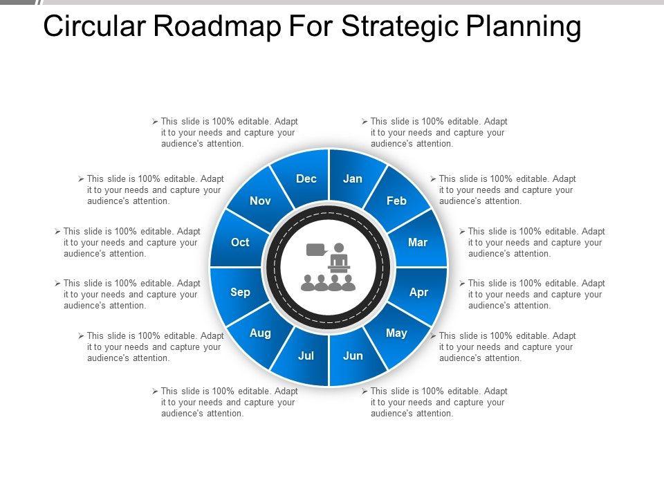 circular roadmap for strategic planning powerpoint templates