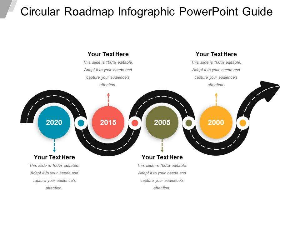 circular roadmap infographic powerpoint guide