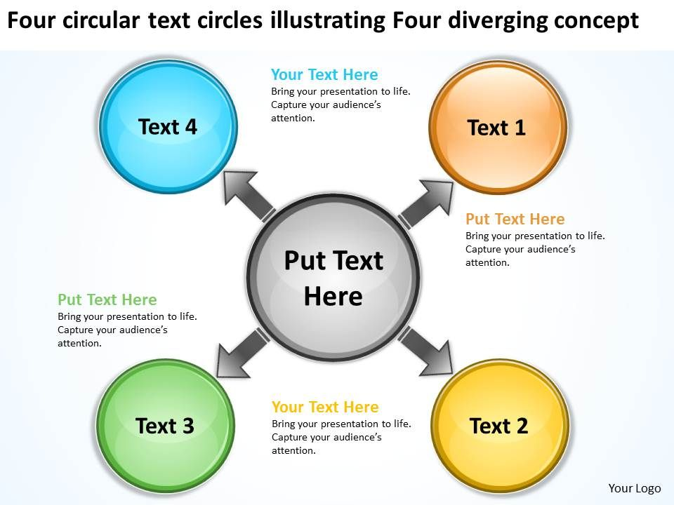 Circular Text Circles Illustrating Diverging Concept Cycle Flow - Cycle flow chart template