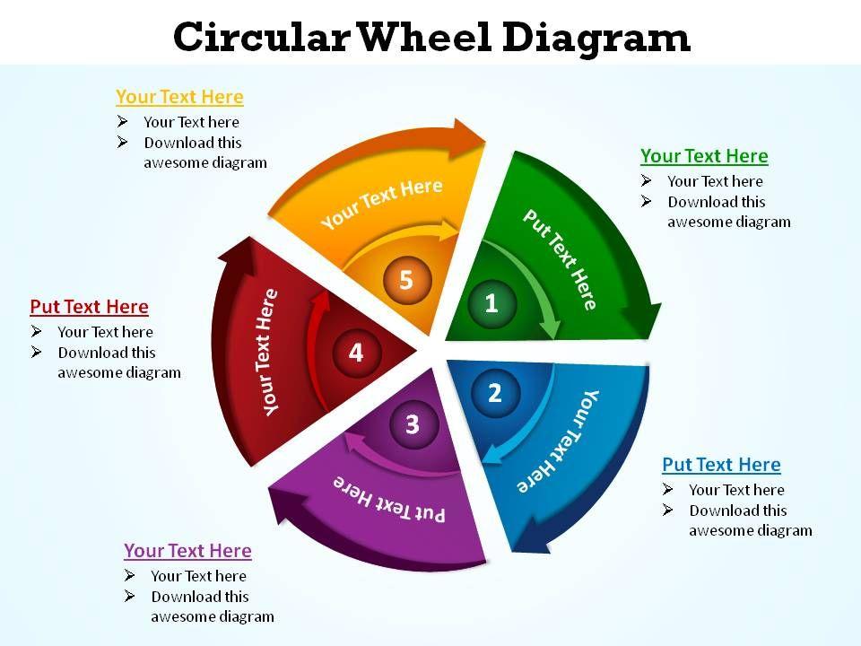 Circular Wheel Diagram 5 Pieces Split Pie Chart Like Ppt