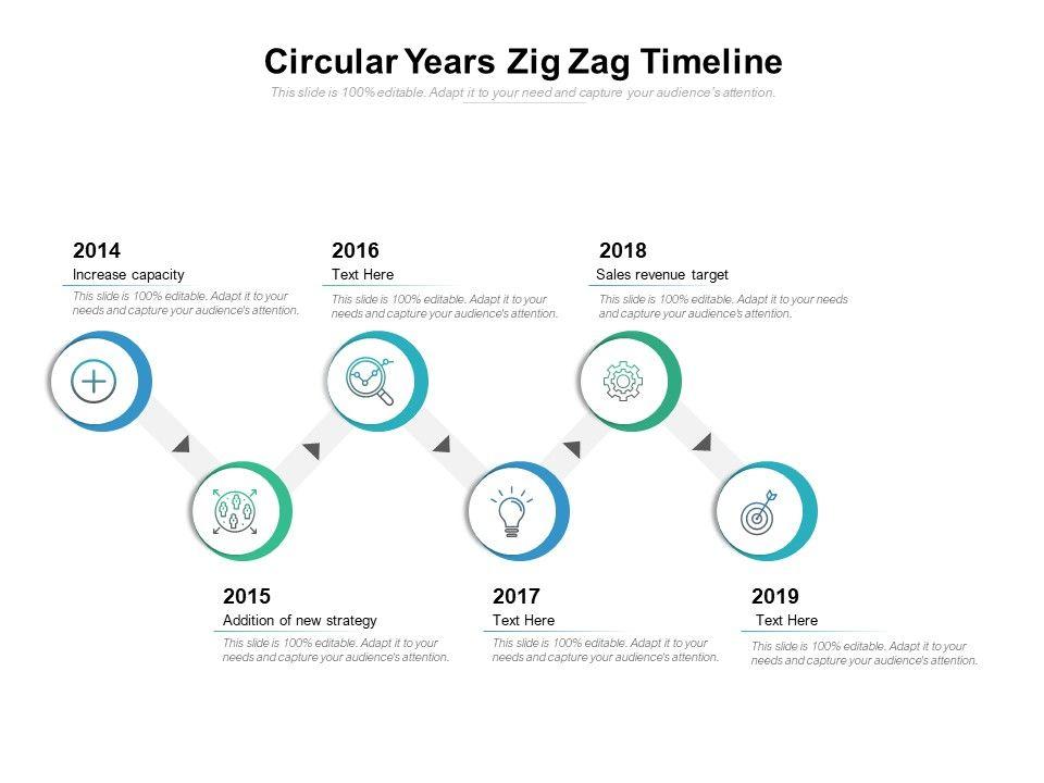 Circular Years Zig Zag Timeline
