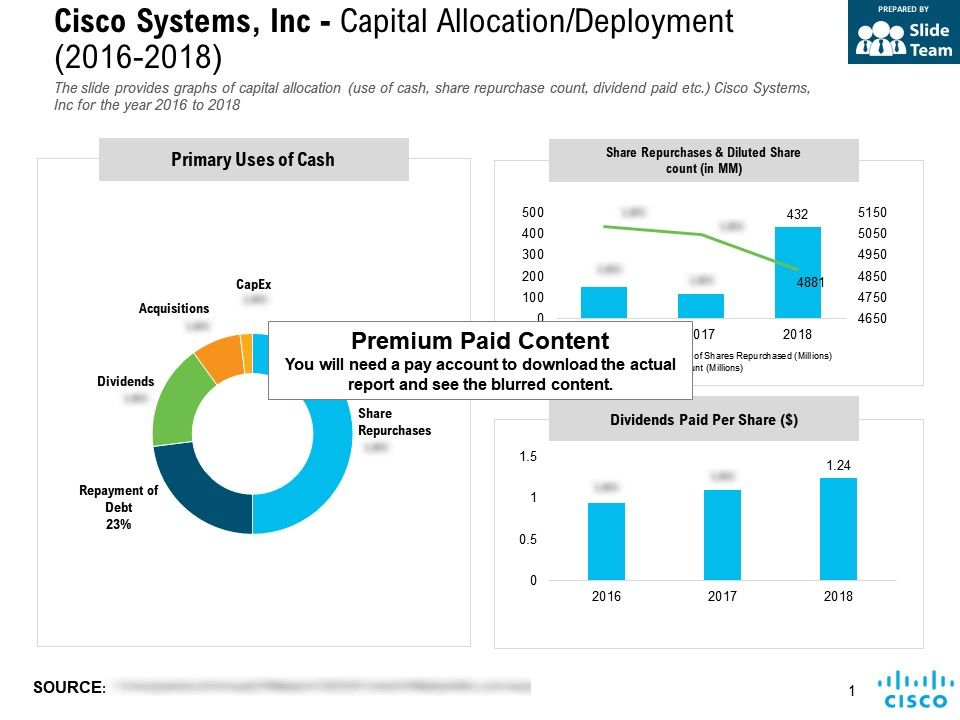 Cisco Systems Inc Capital Allocation Deployment 2016-2018